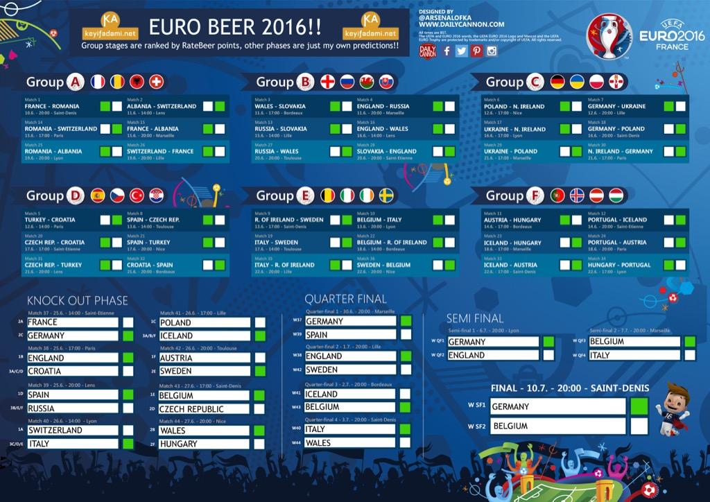 Euro Beer 2016