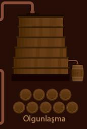 Viski Nasıl üretilir Keyif Adamı