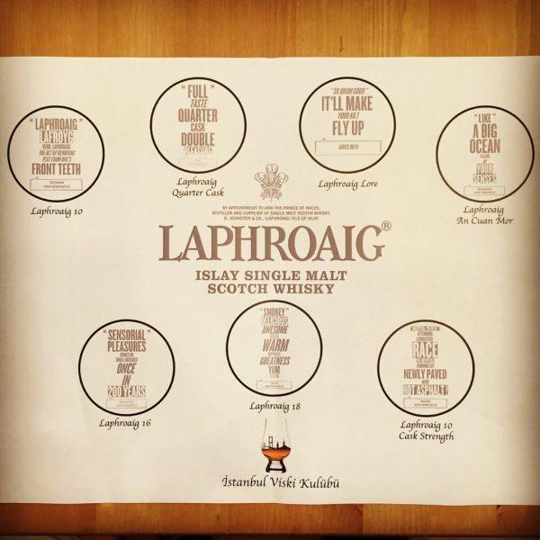 Laphroaig Tasting Mat
